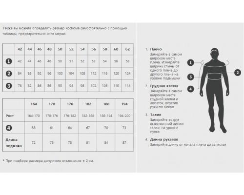 Таблица соответствия размеров мужской одежды согласно ГОСТ Р 52774–2007