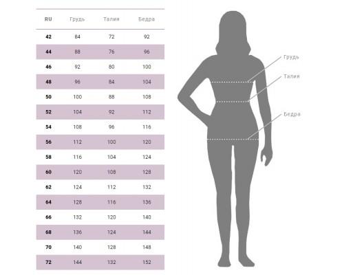 Таблица соответствия размеров женской одежды согласно ГОСТ Р 52774–2007